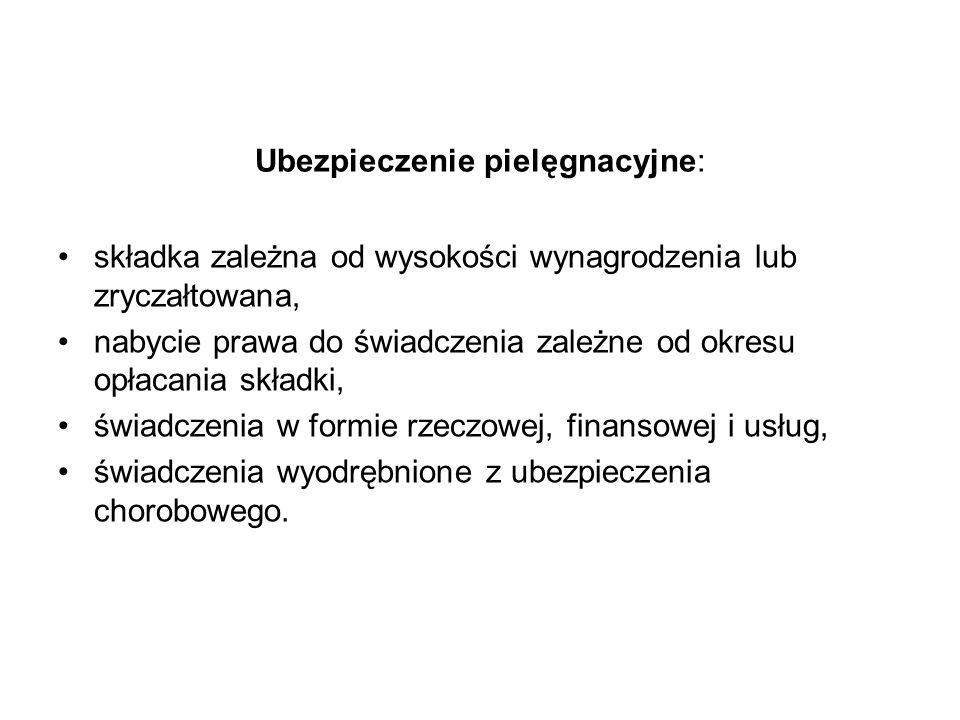 Ubezpieczenie pielęgnacyjne: