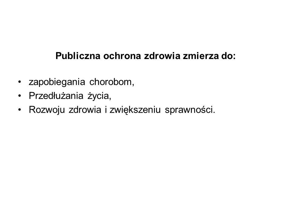 Publiczna ochrona zdrowia zmierza do: