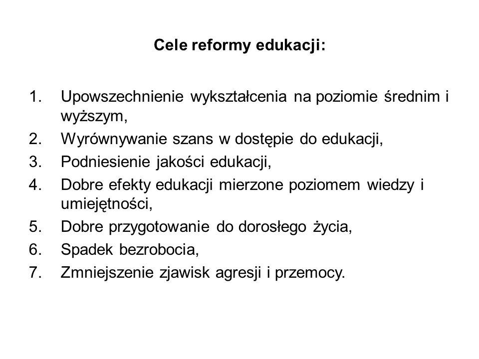 Cele reformy edukacji: