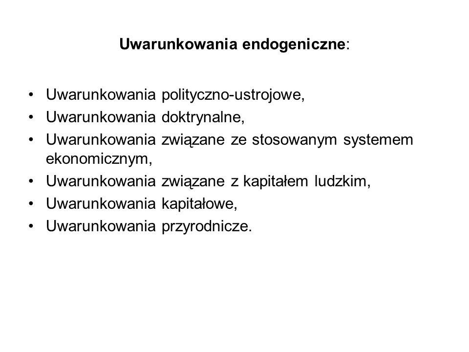 Uwarunkowania endogeniczne: