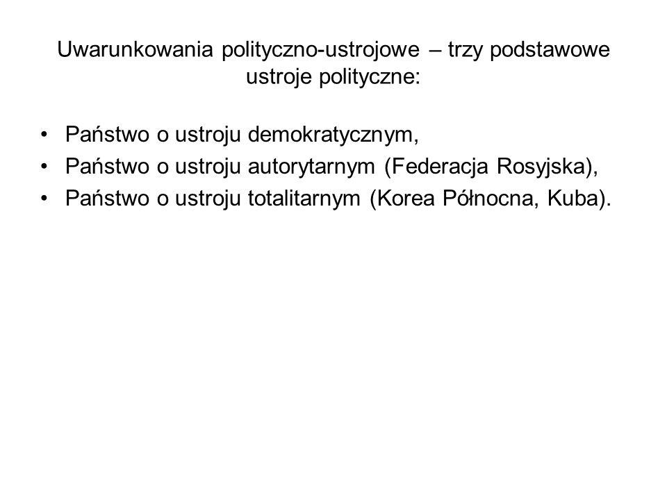 Uwarunkowania polityczno-ustrojowe – trzy podstawowe ustroje polityczne: