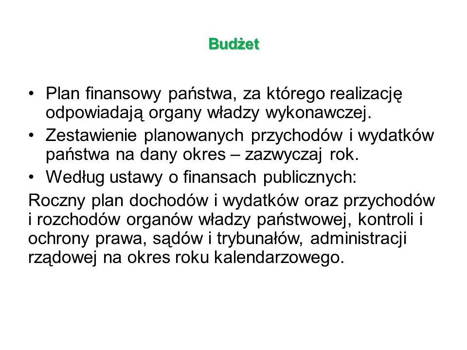 Według ustawy o finansach publicznych:
