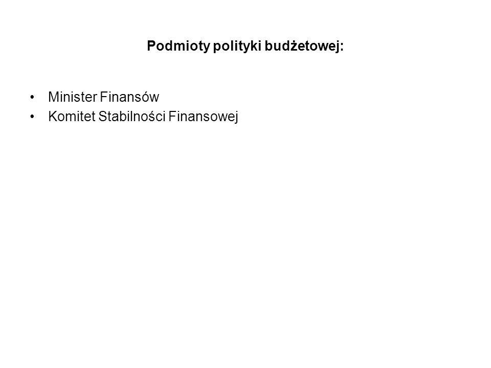 Podmioty polityki budżetowej:
