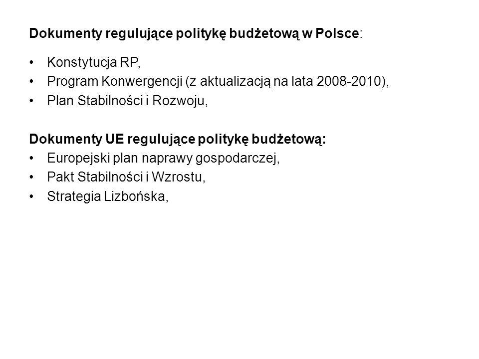 Dokumenty regulujące politykę budżetową w Polsce:
