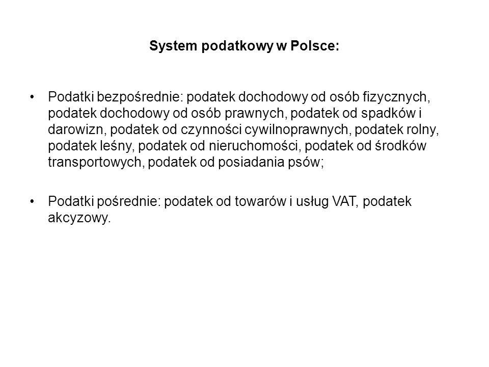 System podatkowy w Polsce: