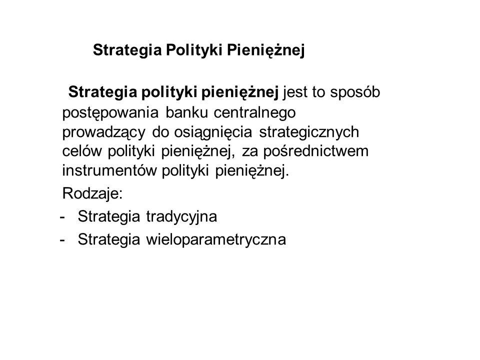 Strategia Polityki Pieniężnej