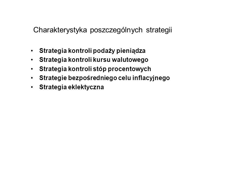 Charakterystyka poszczególnych strategii