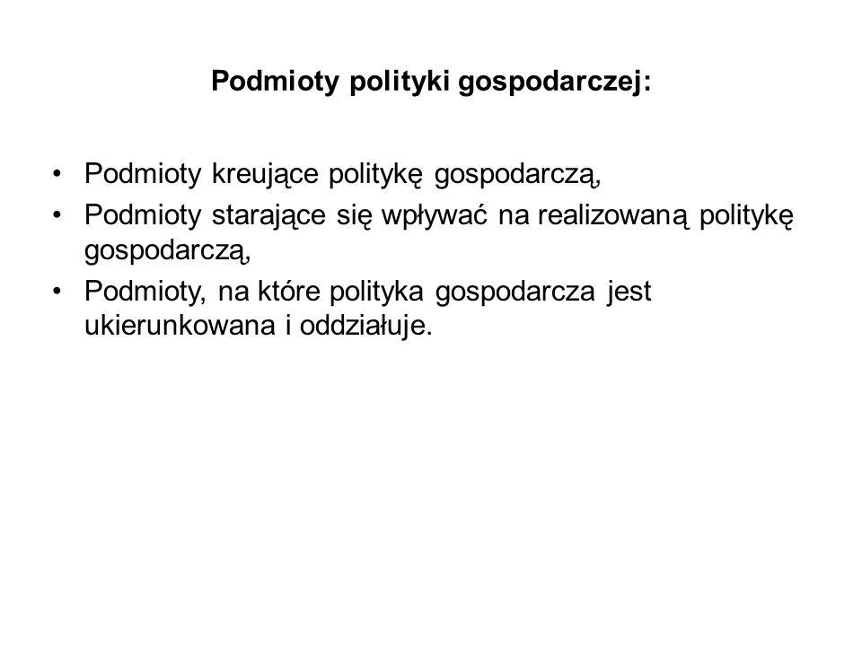 Podmioty polityki gospodarczej: