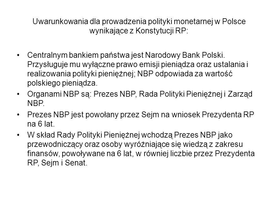 Uwarunkowania dla prowadzenia polityki monetarnej w Polsce wynikające z Konstytucji RP: