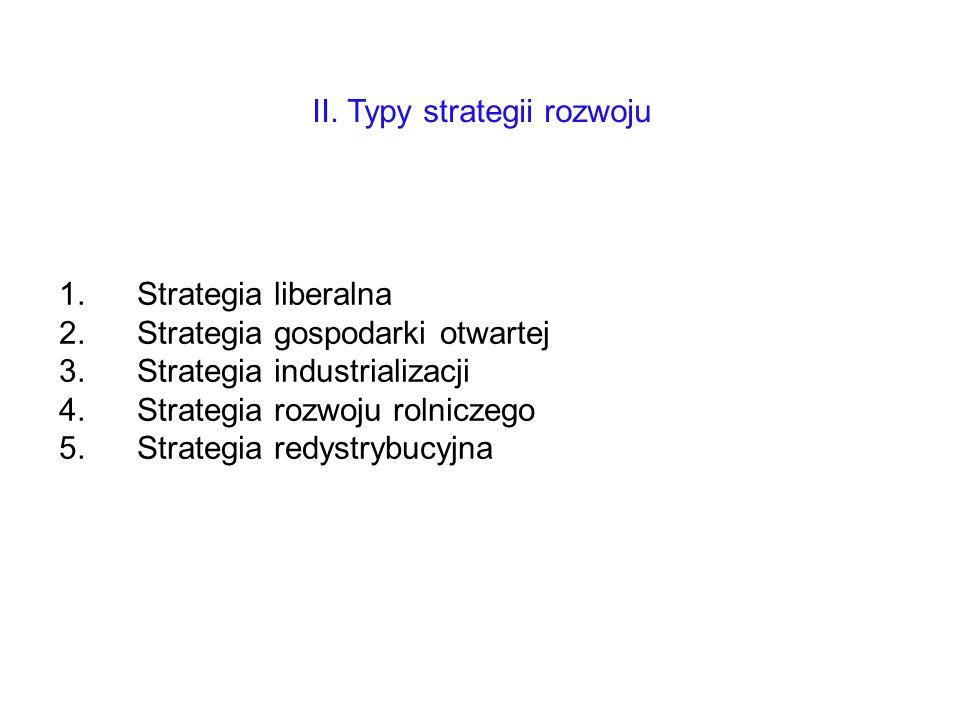 II. Typy strategii rozwoju