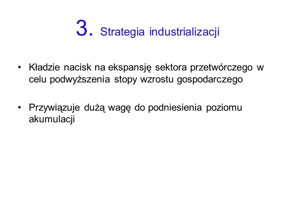 3. Strategia industrializacji