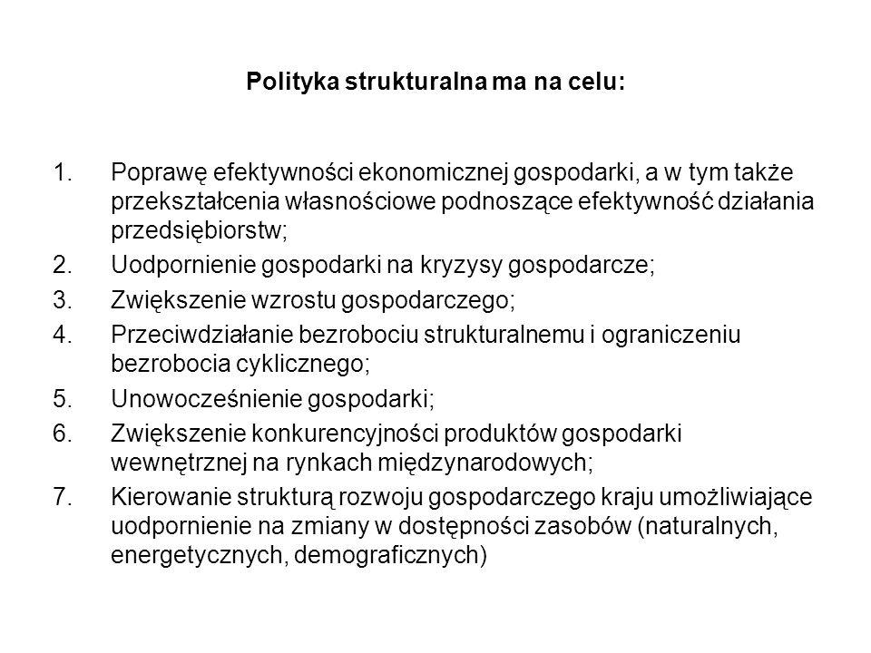 Polityka strukturalna ma na celu: