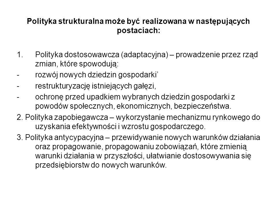 Polityka strukturalna może być realizowana w następujących postaciach:
