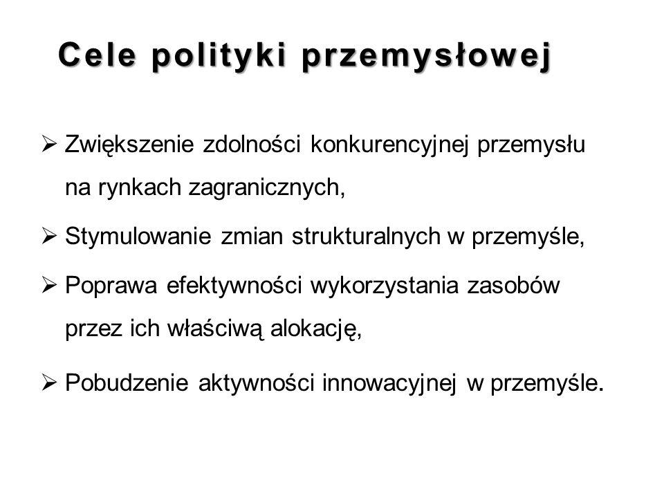 Cele polityki przemysłowej