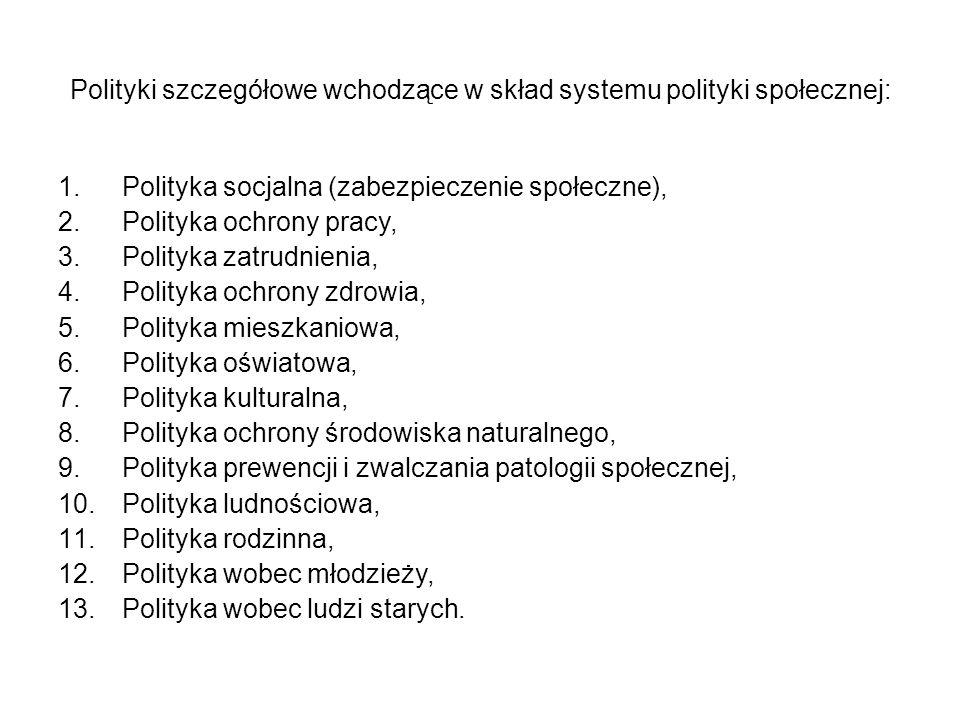 Polityki szczegółowe wchodzące w skład systemu polityki społecznej: