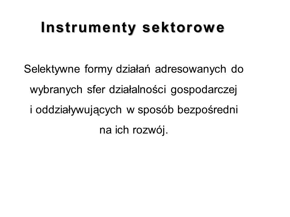 Instrumenty sektorowe