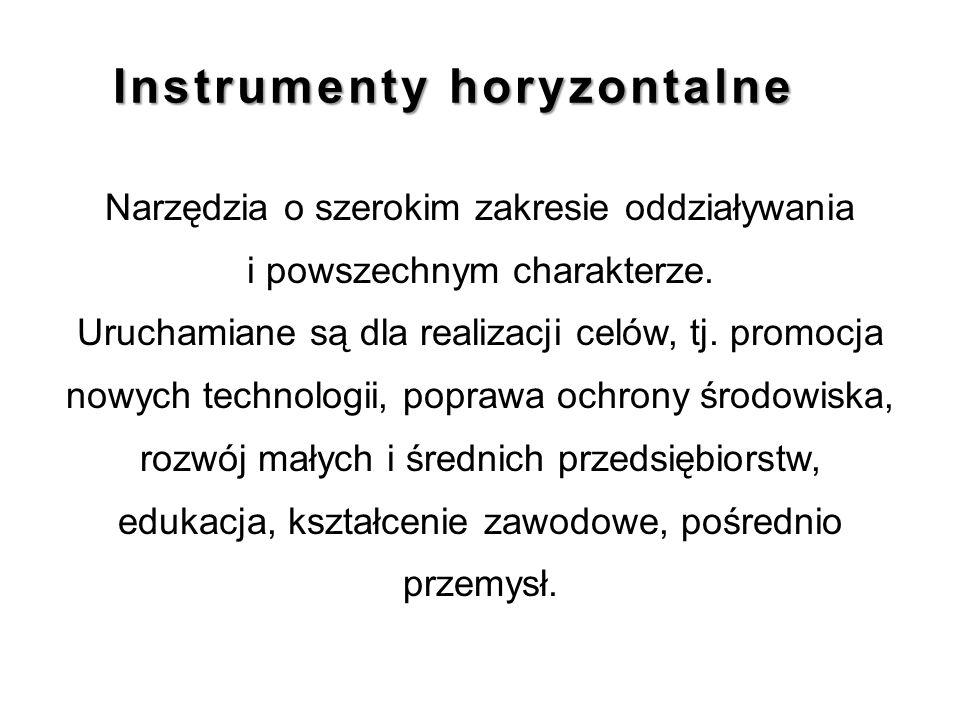 Instrumenty horyzontalne