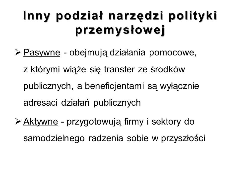 Inny podział narzędzi polityki przemysłowej