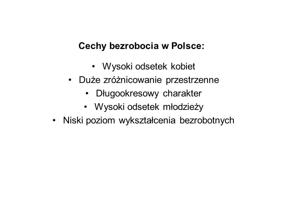 Cechy bezrobocia w Polsce: