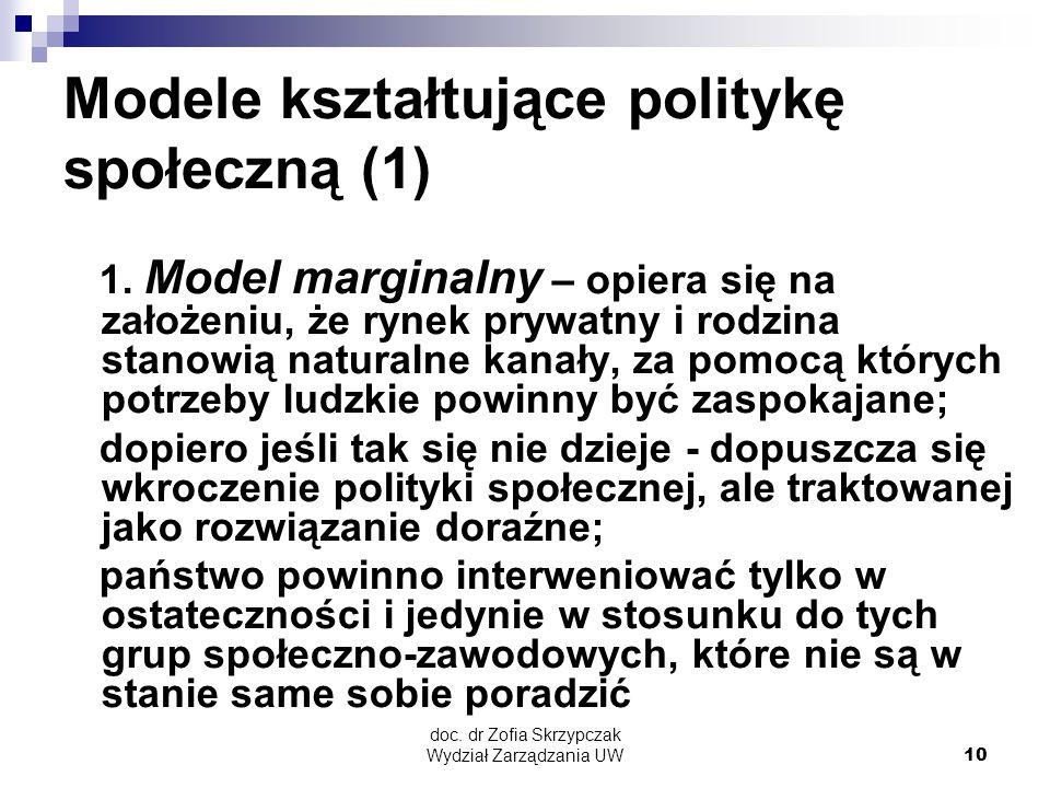 Modele kształtujące politykę społeczną (1)