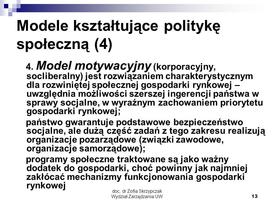 Modele kształtujące politykę społeczną (4)