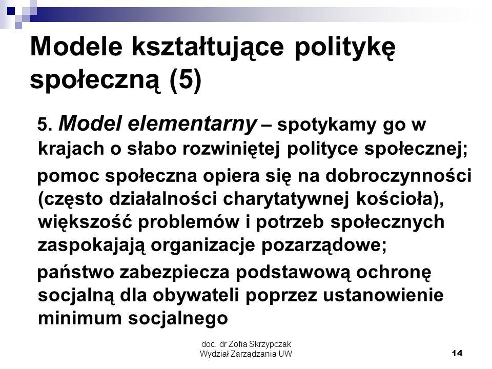 Modele kształtujące politykę społeczną (5)