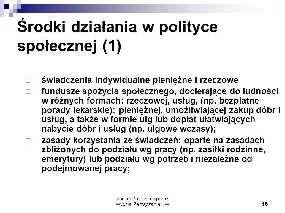 Środki działania w polityce społecznej (1)