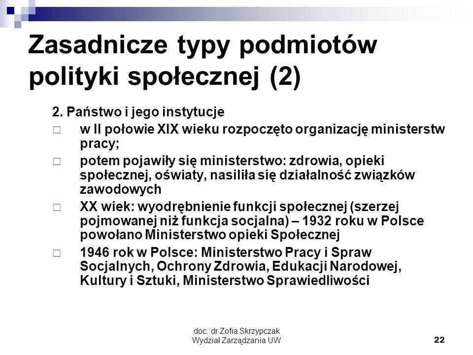Zasadnicze typy podmiotów polityki społecznej (2)
