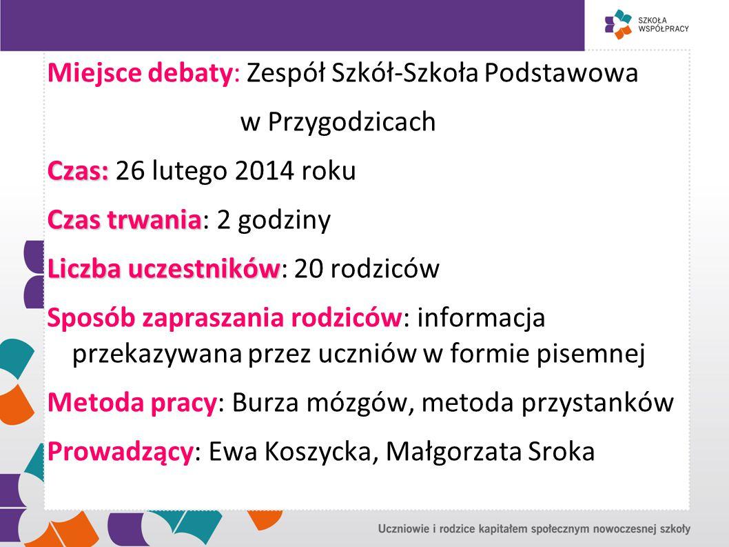 Miejsce debaty: Zespół Szkół-Szkoła Podstawowa