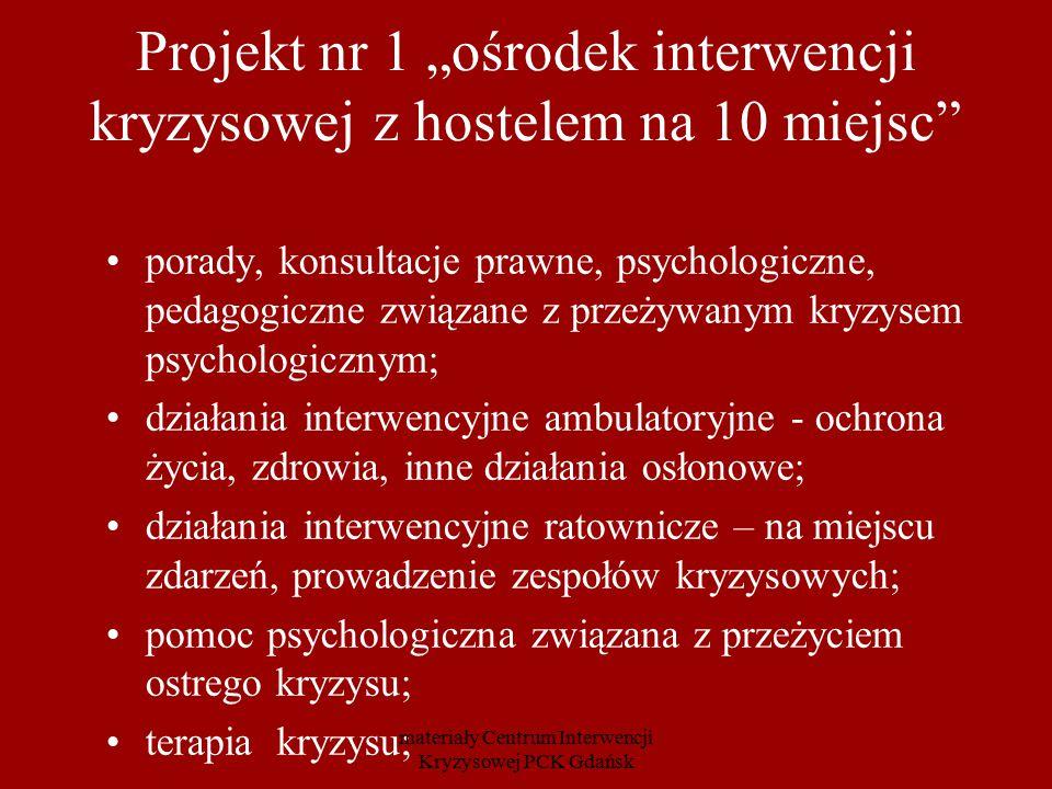 """Projekt nr 1 """"ośrodek interwencji kryzysowej z hostelem na 10 miejsc"""