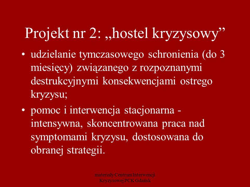 "Projekt nr 2: ""hostel kryzysowy"