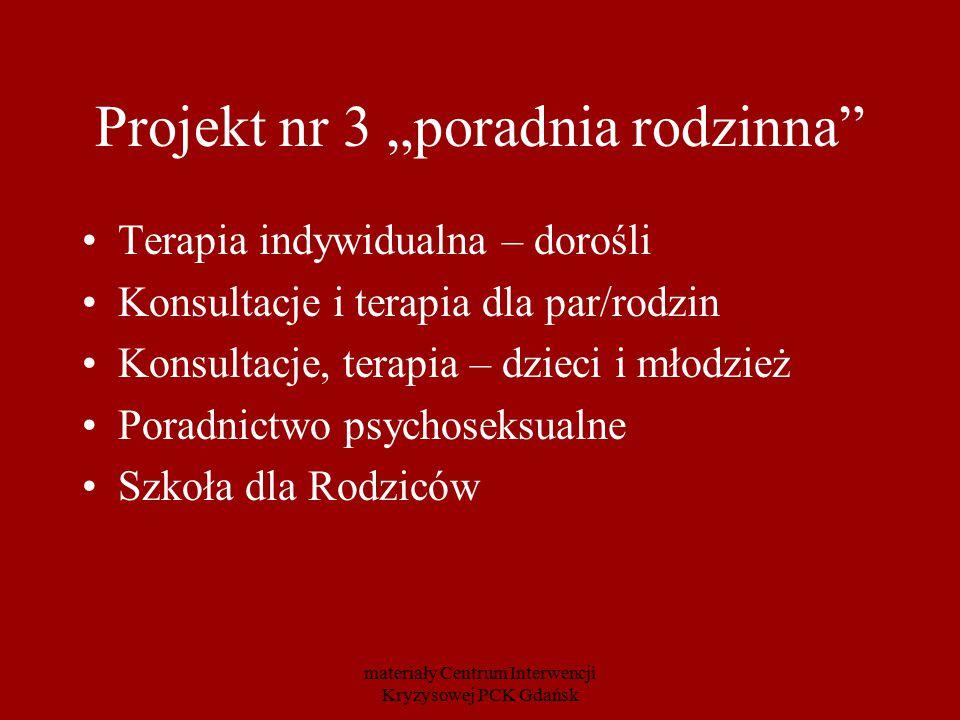 "Projekt nr 3 ""poradnia rodzinna"