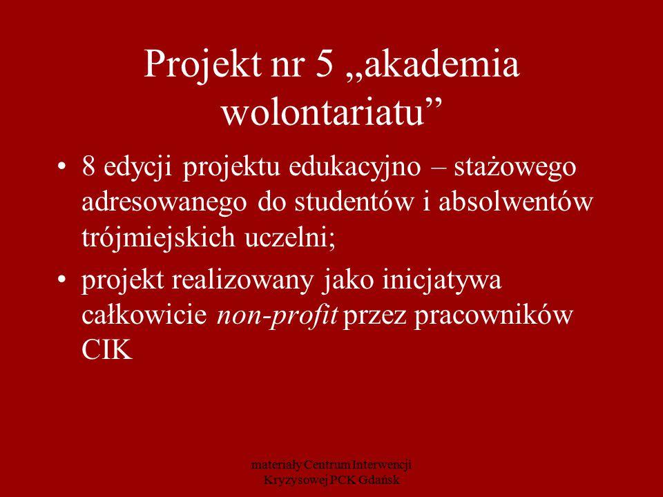 "Projekt nr 5 ""akademia wolontariatu"