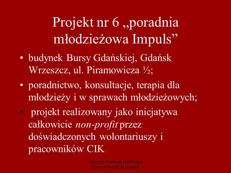"Projekt nr 6 ""poradnia młodzieżowa Impuls"