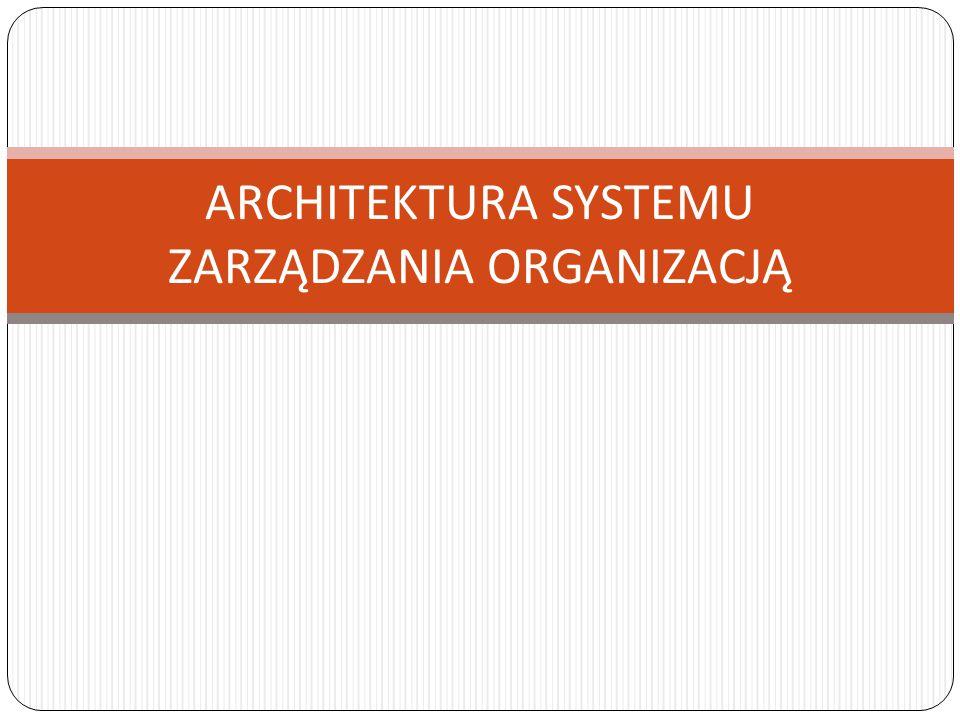 ARCHITEKTURA SYSTEMU ZARZĄDZANIA ORGANIZACJĄ