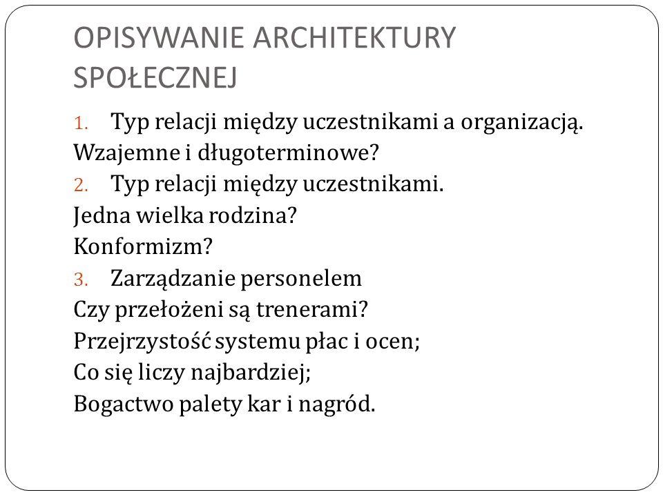 OPISYWANIE ARCHITEKTURY SPOŁECZNEJ