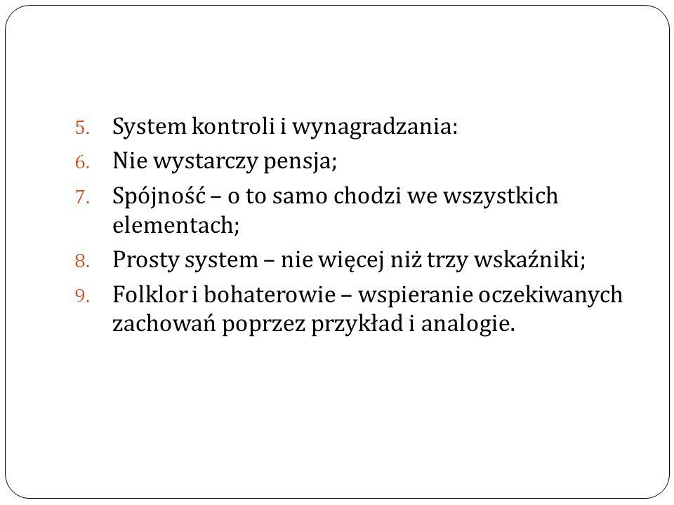 System kontroli i wynagradzania: