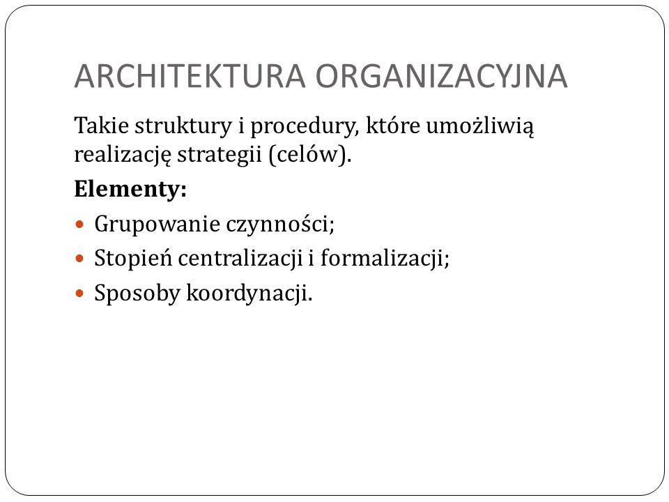 ARCHITEKTURA ORGANIZACYJNA