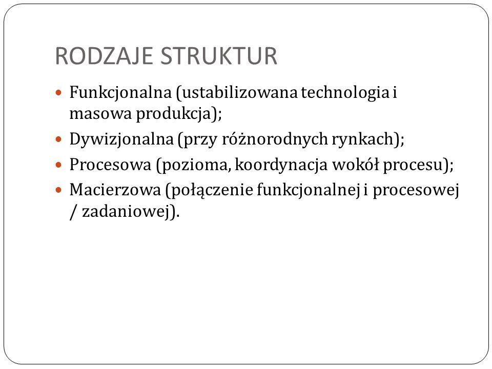 RODZAJE STRUKTUR Funkcjonalna (ustabilizowana technologia i masowa produkcja); Dywizjonalna (przy różnorodnych rynkach);