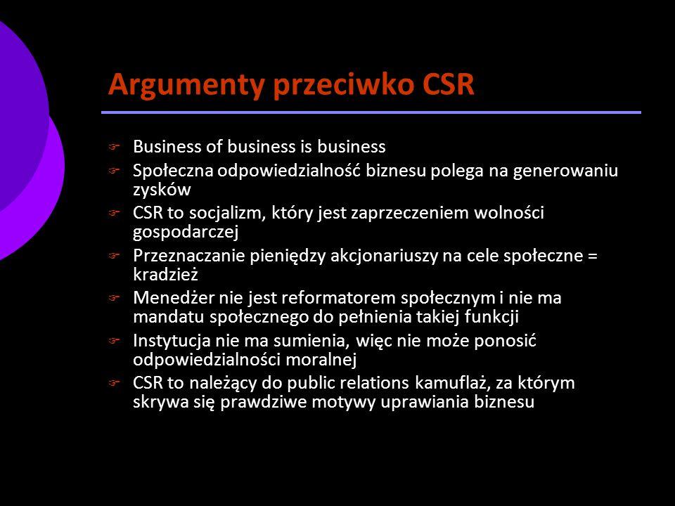 Argumenty przeciwko CSR
