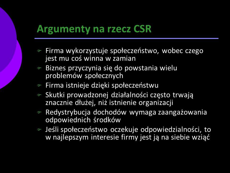 Argumenty na rzecz CSR Firma wykorzystuje społeczeństwo, wobec czego jest mu coś winna w zamian.