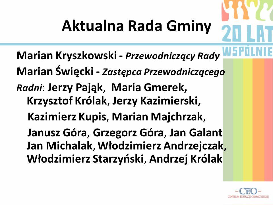 Aktualna Rada Gminy Marian Kryszkowski - Przewodniczący Rady