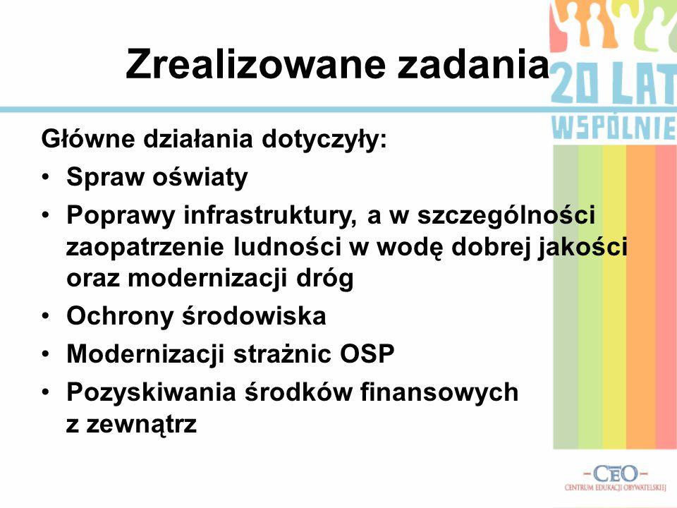 Zrealizowane zadania Główne działania dotyczyły: Spraw oświaty