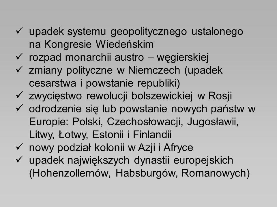 upadek systemu geopolitycznego ustalonego na Kongresie Wiedeńskim