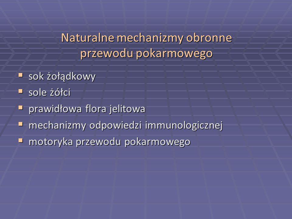Naturalne mechanizmy obronne przewodu pokarmowego