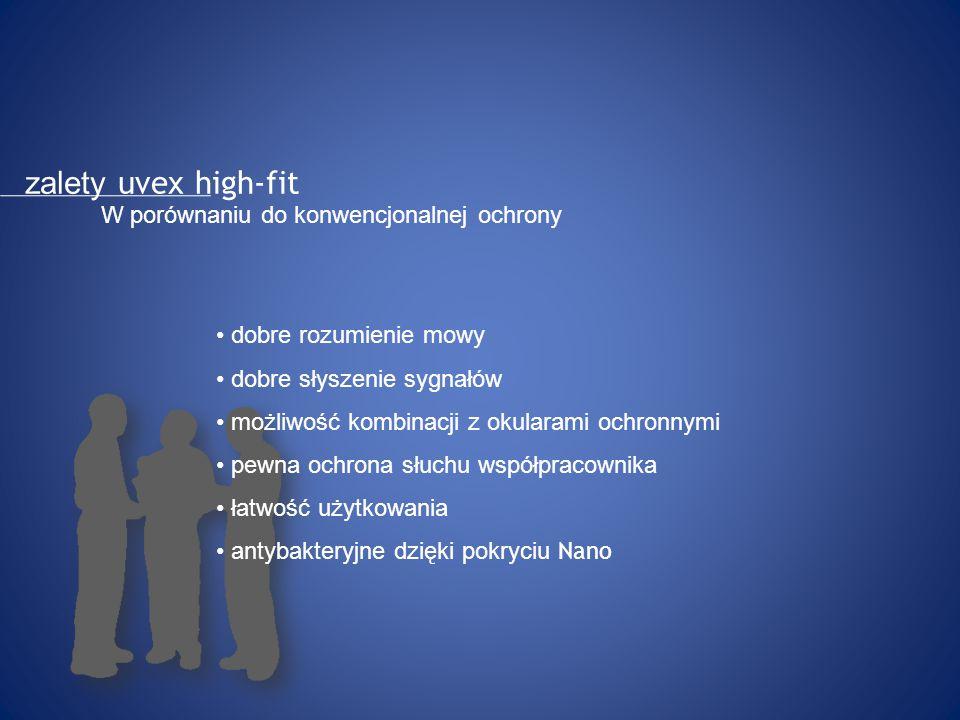 zalety uvex high-fit W porównaniu do konwencjonalnej ochrony