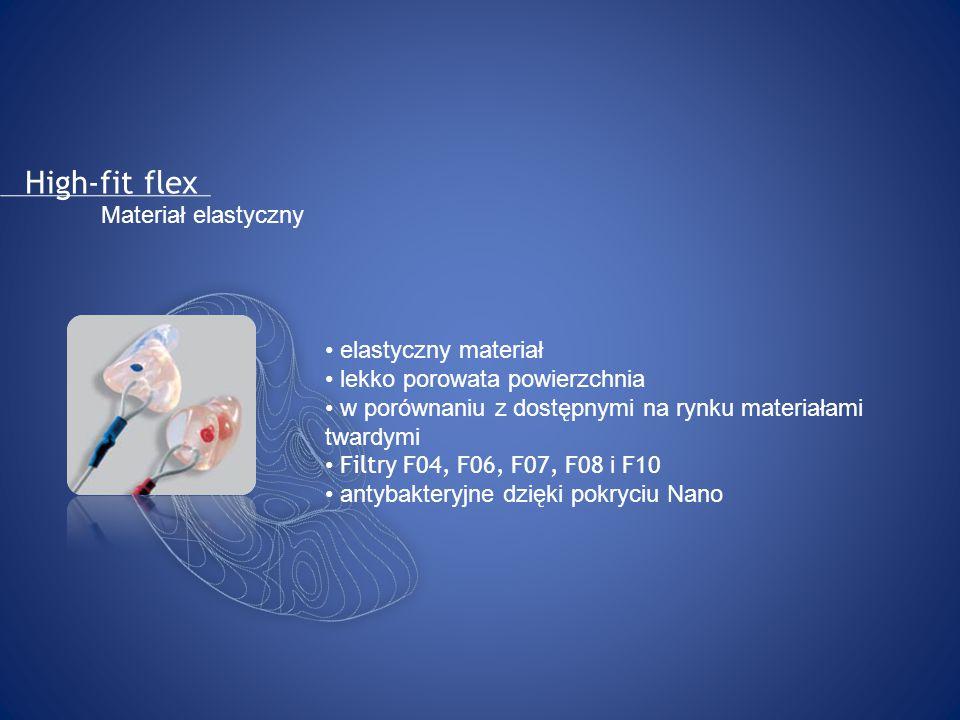 High-fit flex Materiał elastyczny elastyczny materiał