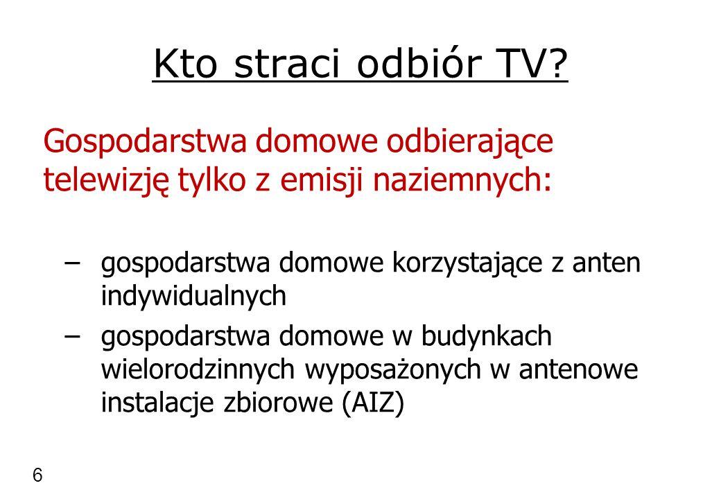 Kto straci odbiór TV Gospodarstwa domowe odbierające telewizję tylko z emisji naziemnych: gospodarstwa domowe korzystające z anten indywidualnych.