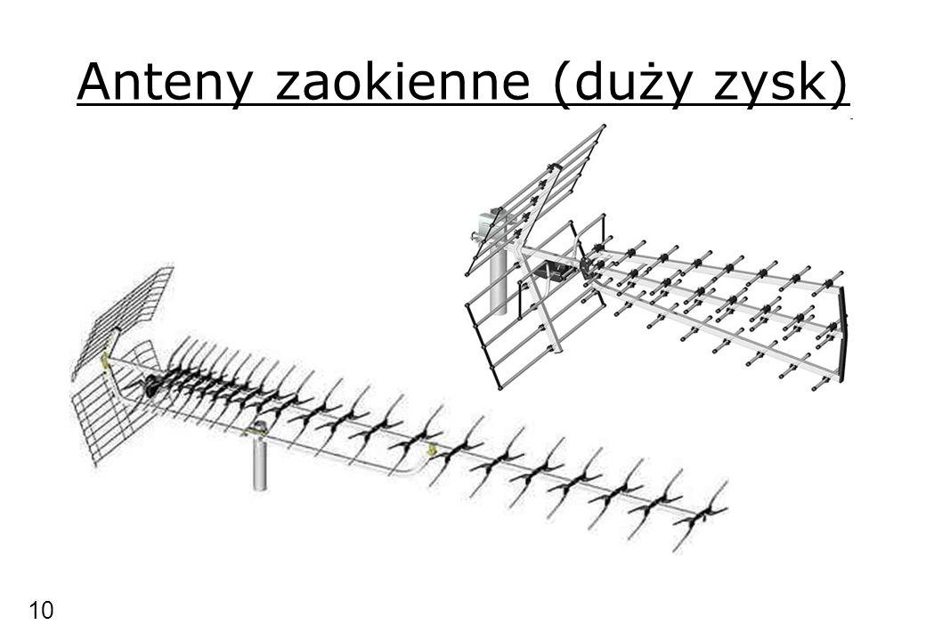 Anteny zaokienne (duży zysk)