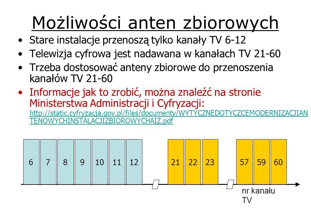 Możliwości anten zbiorowych